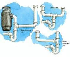Plumbing Diagram For Kitchen Sink With Garbage Disposal Plumbing Diagram Plumbing Diagram Bathrooms Shower Remodel Design Design