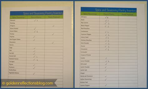 Spice List For Pantry by New Introduction Plus Spice Pantry Organization Free