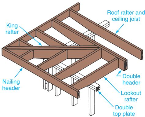 lookout rafters flat roof flat roof joist construction search ideas for