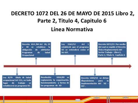 decreto 1072 de 2015 en pdf decreto 1072 pdf decreto 1072 de 2015 pdf