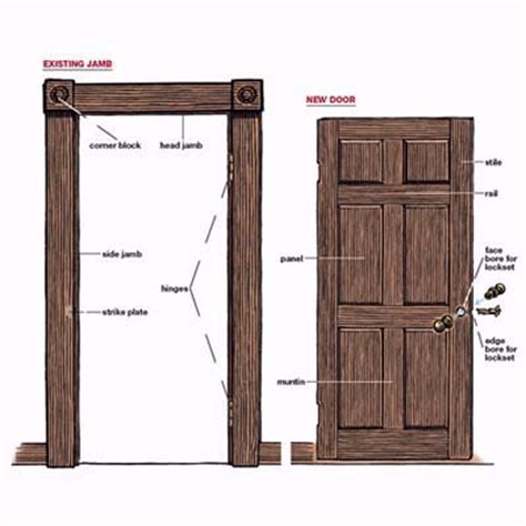 overview how to replace an interior door this house