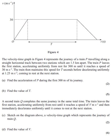 Exam Questions Velocity Time Graphs Examsolutions