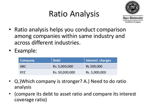 Mba Debt To Income Ratio by Ratio Analysis F F M