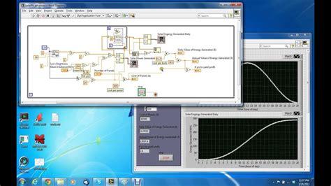 live solar panel data advanced solar pv labview panel