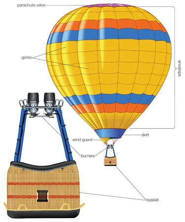stock illustration basic components of a air balloon