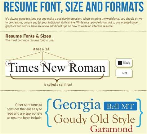 Font For Resumes by The 9 Best Font For Resumes Slebusinessresume