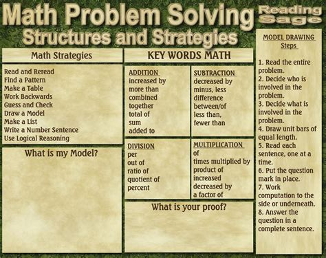 introduction to problem solving grades 6 8 math process standards grades 6 8 ebook reading sage common core math word problems test practice