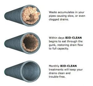 Nj Plumber Why Is My Sewer Line Or Drain Pipe Clogged How To Clean A Clogged Kitchen Sink Drain
