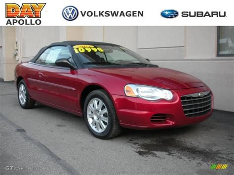 Chrysler Sebring Convertible Reviews by Edmunds 2004 Chrysler Sebring Convertible Consumer Reviews