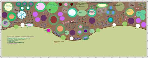 cottage garden border plan cottage garden border plan pdf