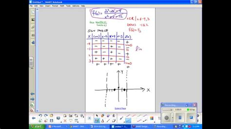 y 4x 2 table graph of rational function sign table y 2x 2 2x 4