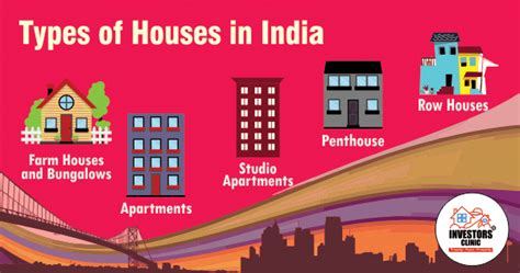 houses to buy in india types of houses in india with pictures roselawnlutheran