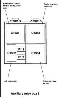 1999 ford f150 air conditioning diagram 1999 ford free