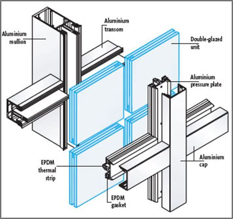 difference between structural glazing and curtain wall facades saint gobain glass uk design pinterest