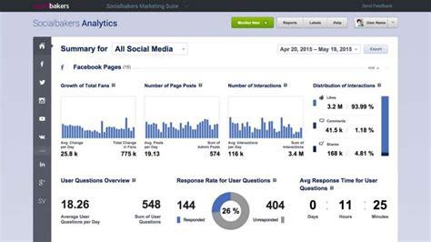 Social Media Analytics 26 Free Analytics Tools For Marketers Social Media Analysis Template