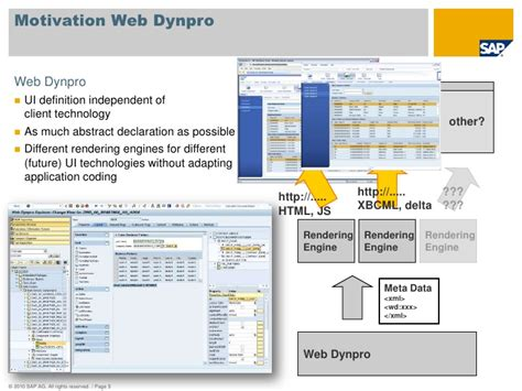 tutorial java web dynpro inside web dynpro for java pdf descargar gratis