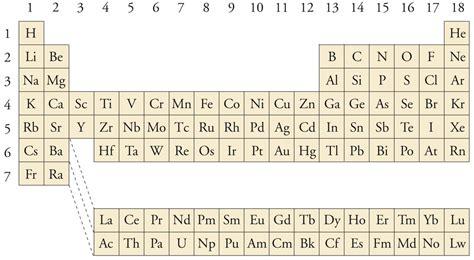 ferro tavola periodica composti chimici di coordinazione in quot enciclopedia della