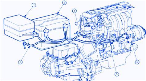 saturn sl  power electrical circuit wiring diagram carfusebox