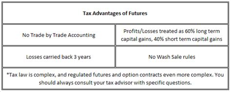 section 1256 contract are stock options section 1256 contracts