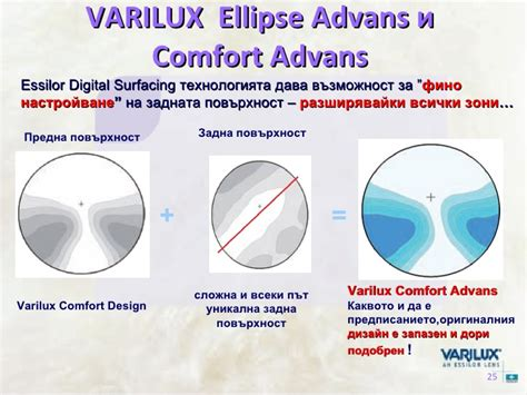 varilux comfort 360 progressive lenses essilor varilux comfort related keywords suggestions