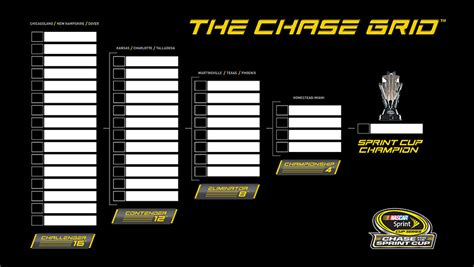 Fedex Standings Points by Perfect Chase Grid Challenge Offers Fans Chance To Predict