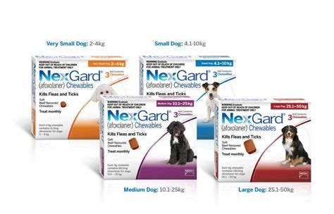 nexgard deaths products merial new zealand