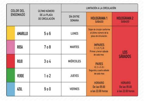Engomado Vehicular 2015 | alianza flotillera 191 sabes qu 233 d 237 as aplica el hoy no