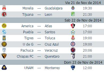 Calendario Liga Mx Clausura 2014 Jornada 17 Calendario Jornada 17 Apertura 2014 Futbol Mexicano
