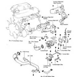 i need to find a free complete diagram for a turbo solved fixya