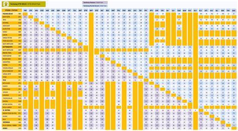 Tiket Ktm Jadual Perjalanan Harga Tiket Ets Pdg Besar Kl Sentral