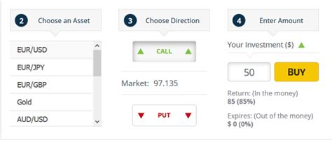 bitcoin options bitcoin and binary options unbounded solutions