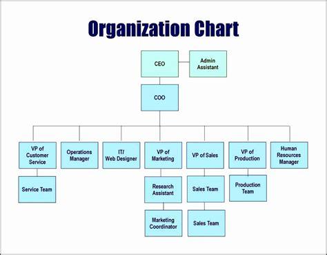 8 Organisation Structure Chart Template Sletemplatess Sletemplatess Small Business Organizational Chart Template