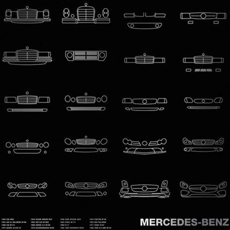 mercedes timeline mercedes timeline poster history through grills