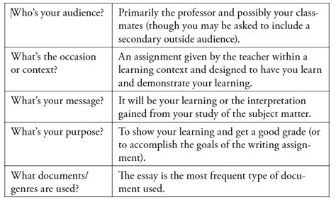 Song Of Myself Essay by Song Of Myself Essay Reasearch Essay Services From Hq Specialists