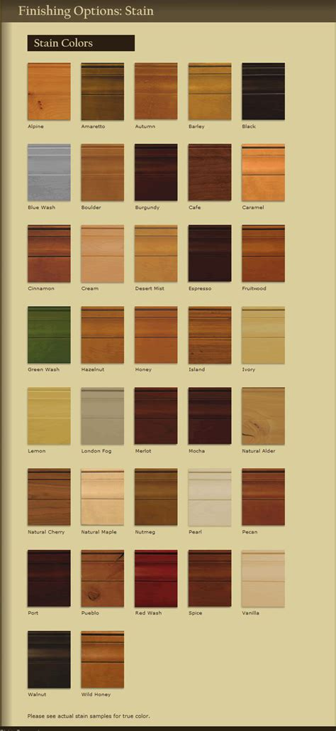 kitchen cupboard wood colors colors of kitchen cabinet stain quicua