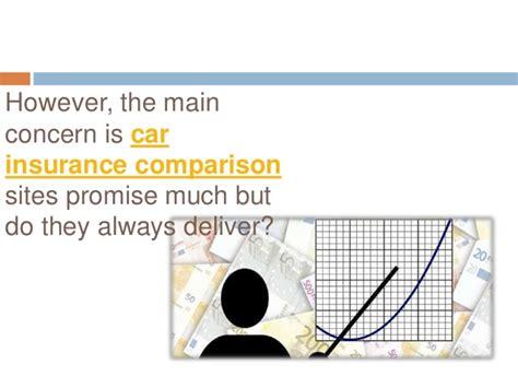 car insurance comparison   compare  car