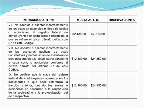 multa por no verificar 2016 multa por no verificar taximetro 2016 multas estado de