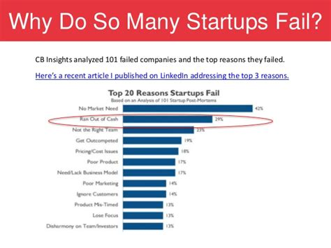 Startup Right After Mba And Failed by Monetizing Your Business Presented To The Sales Club At
