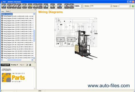 crown parts service resource tool repair manuals