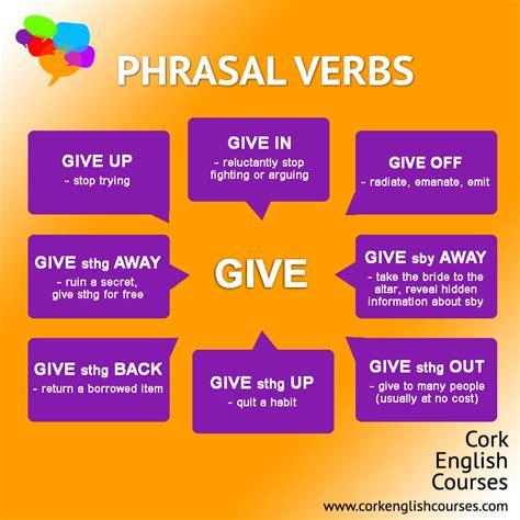 verb pattern give up phrasal verbs give englishcourses englishlanguage