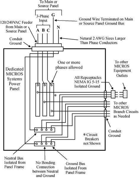 isolated ground wiring diagram wiring diagrams wiring