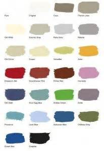 sloan chalk paint color equivalents diy furniture inspiration paint colors