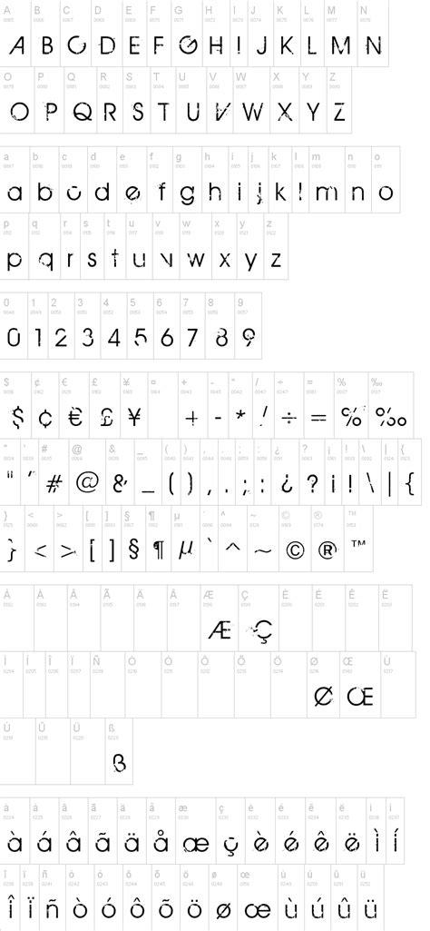 dafont planet kosmos cool fonts