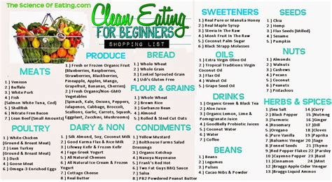 Essay On Clean Foods by T25 Diet Plan Shopping List Iowanewsgc