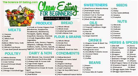 happy healthy smart : Eating Clean 101