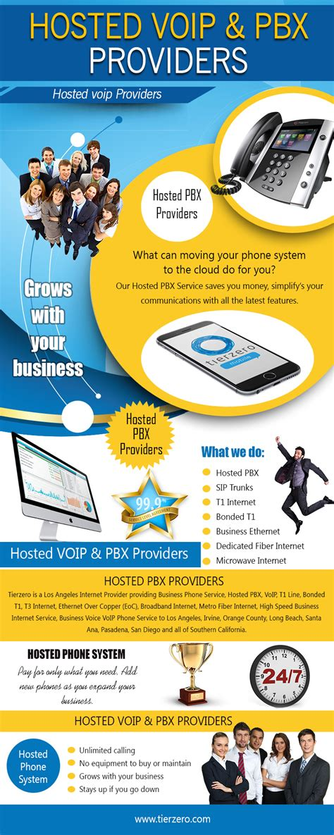 best hosted pbx providers hosted voip pbx providers manufacturers manufacturers
