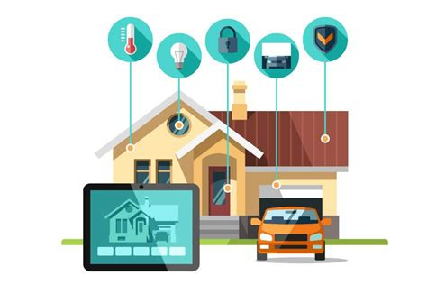 smart home security options for your mobile home