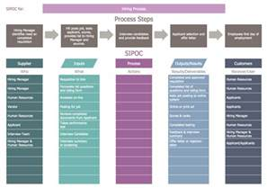 Sipoc Template by Sipoc Diagram