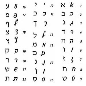 how to write i you in hebrew yahoo answers