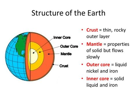 Teh S Mantle earth structure